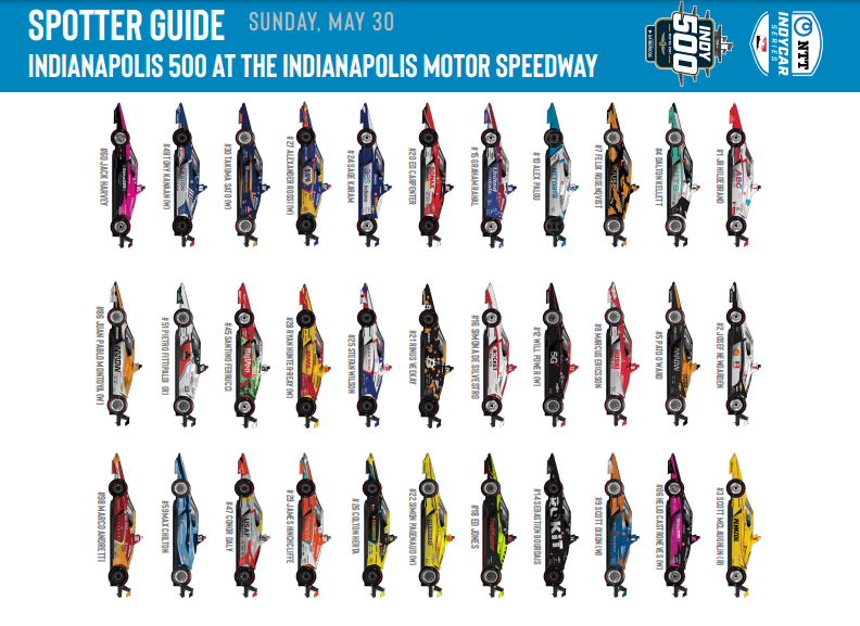 Indy 500 Live Stream How to Watch Online Free
